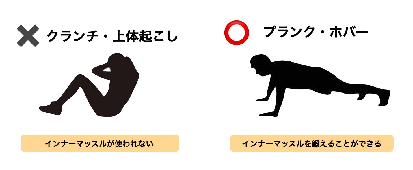 反り腰改善のトレーニング方法